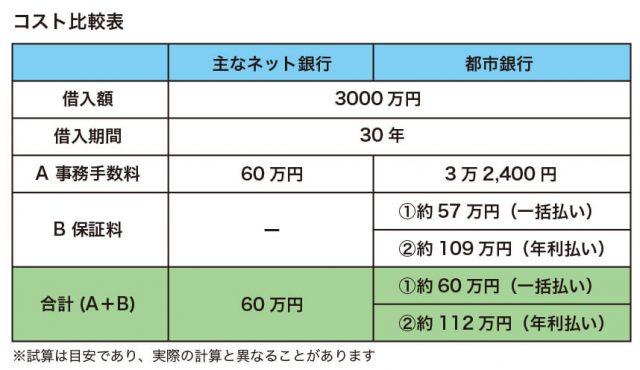 図_ローン1-2