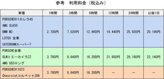 図1_サービス料金表