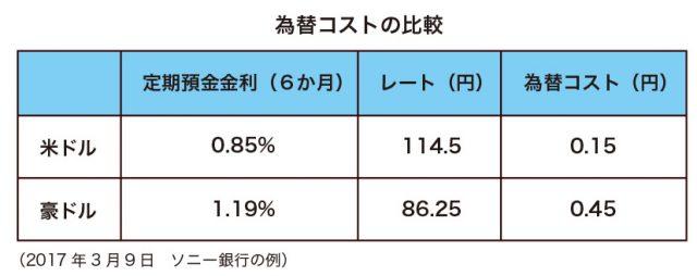 図表_資産運用11
