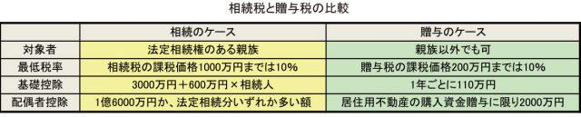zuhyo_図表4
