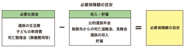 図_保険2