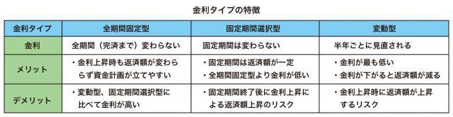 図_ローン2