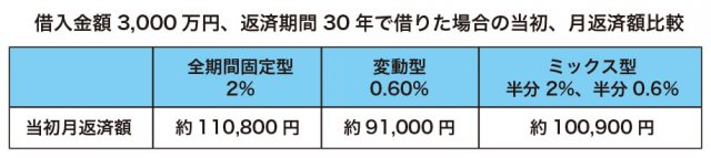 図_ローン3