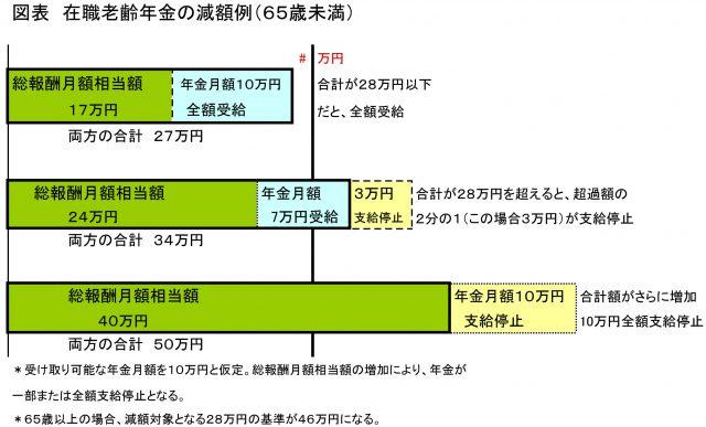 中嶋元図表.xls