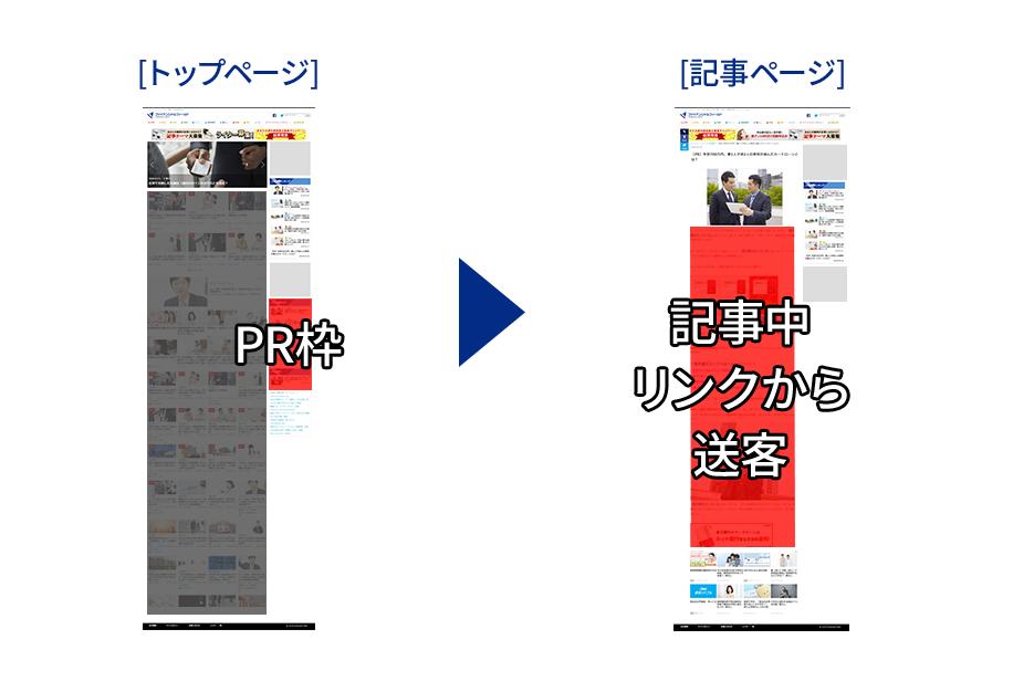 PR枠 記事中リンクから送客