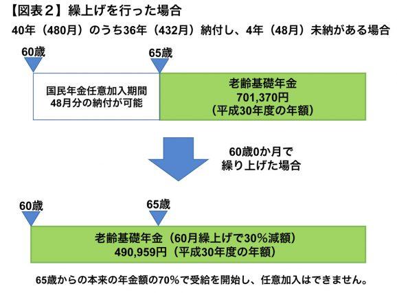 老齢 基礎 年金 年金Q&A (老齢基礎年金)|日本年金機構