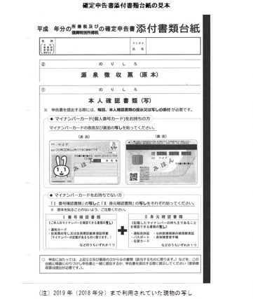 確定 申告 源泉 徴収 票 提出 不要